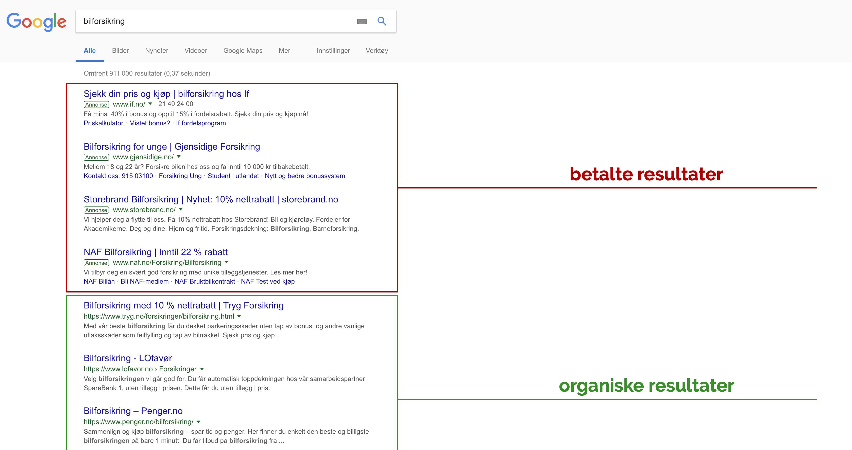 Digital annonsering: søkemotormarkedsføring