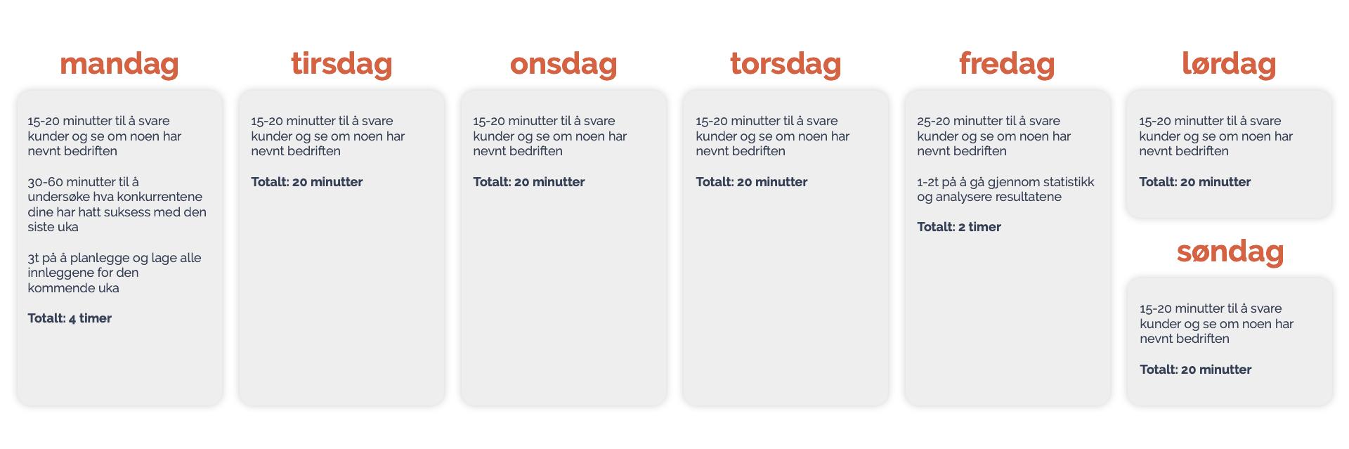 Sosiale medier: kalender